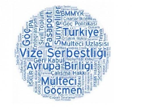 Mülteci Krizi Ekseninde Türkiye-AB İşbirliği: Fırsatlar & Zorluklar