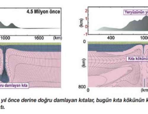 Kıtaların Yapısı ve Anadolu Platosu Nasıl Gelişti? (Oğuz Hakan Göğüş)